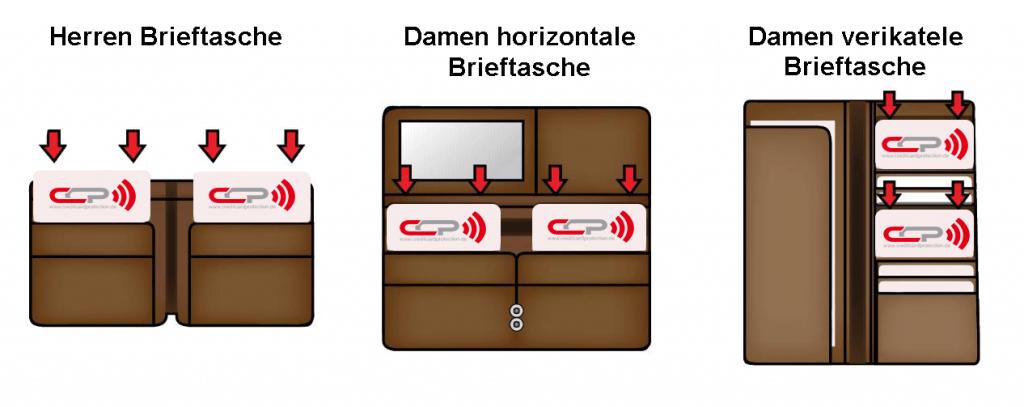 Abbildung von drei Geldbörsen mit deutschem Text